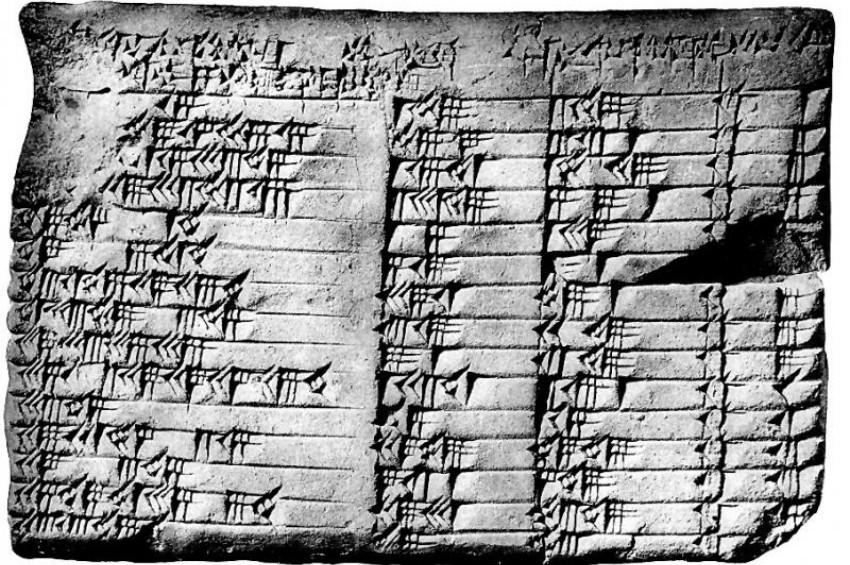 Rakamların mitolojisi