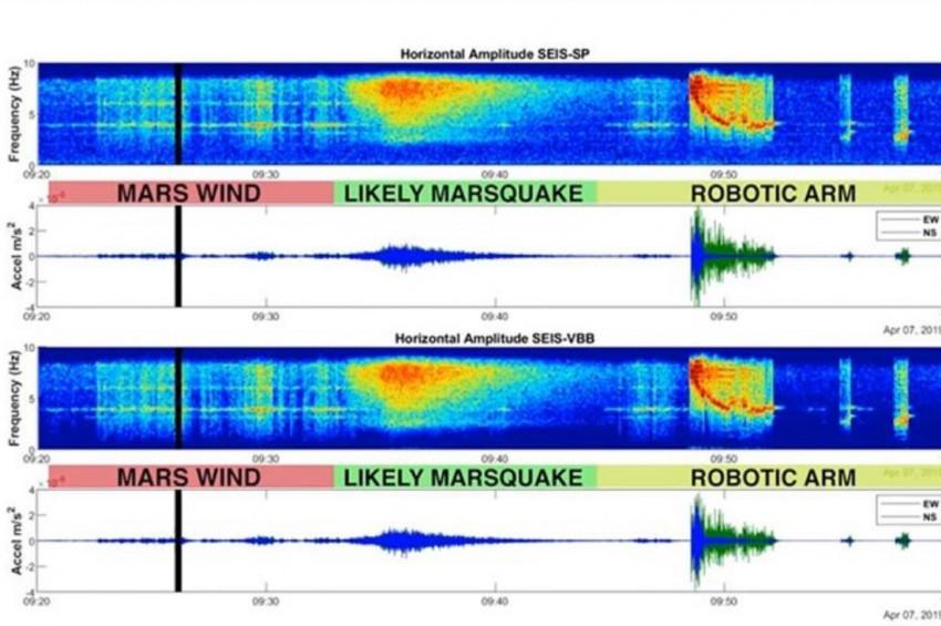 Marsda ilk kez bir deprem kaydedildi