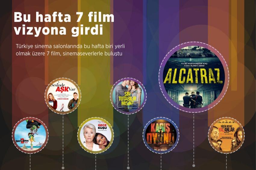 Sinemalarda bu hafta 7 film vizyonda