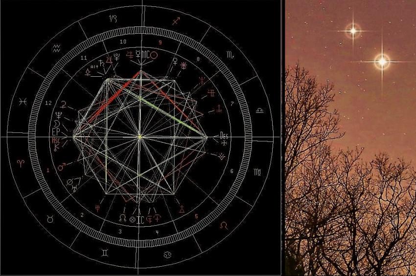 Satürn - Jüpiter Büyük Kavuşum Döngüsü, Zaman İşaretçilerinin Etkileri ve Kış Gündönümü