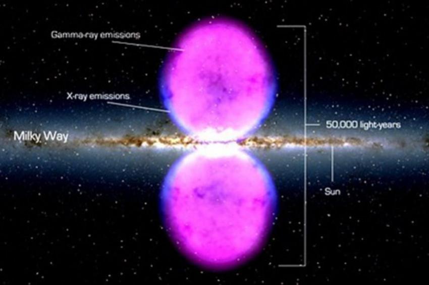 Fermi Baloncukları nasıl ortaya çıktı?