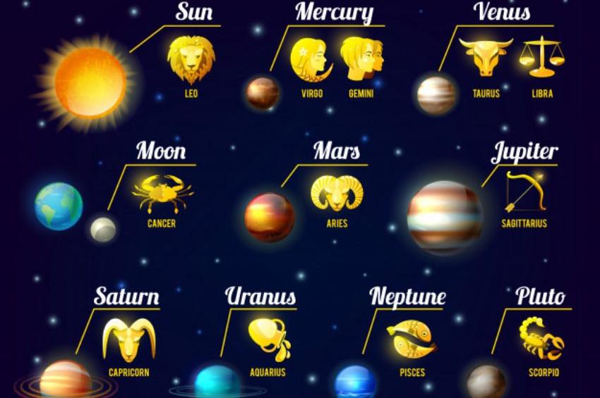 Gezegen retroları ne kadar sürer, neleri etkiler?